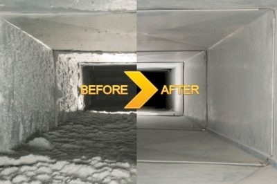 All Season Air Duct Cleaning Inc.